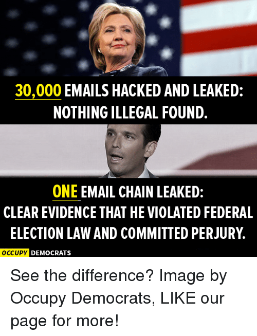 Memes, Email, and Image: 0,000 EMAILS HACKED AND LEAKED:  NOTHING ILLEGAL FOUND.  ONE EMAIL CHAIN LEAKED:  CLEAR EVIDENCE THAT HE VIOLATED FEDERAL  ELECTION LAW AND COMMITTED PERJURY.  OCCUPY  DEMOCRATS See the difference?  Image by Occupy Democrats, LIKE our page for more!