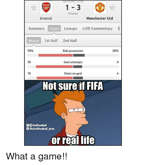 Arsenal, Fifa, and Life: 02  1 3  Finished  Arsenal  Manchester Utd  Summary  Stats  Lineups LIVE Commentary  Match  1st Half  2nd Half  75%  Ball possession  25%  Goal attempts  15  Shots on goal  Not sure if FIFA  fTrollFootball  TheTrollFootball_Instoa  or real life What a game!!