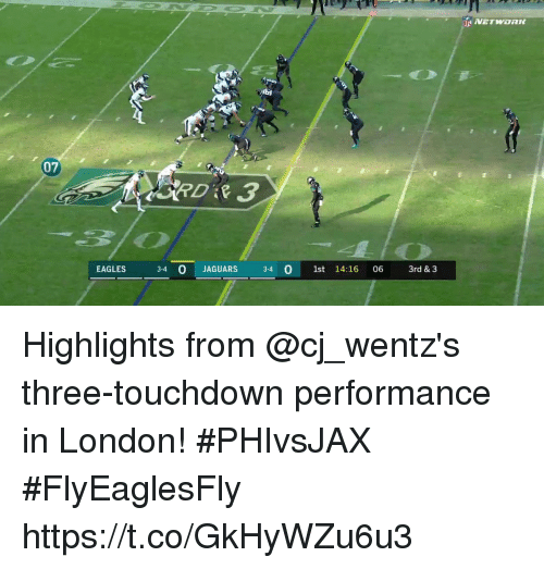 Philadelphia Eagles, Memes, and London: 07  EAGLES 34 0  JAGUARS 34 0 1st 14:16 06 3rd & 3 Highlights from @cj_wentz's three-touchdown performance in London! #PHIvsJAX #FlyEaglesFly https://t.co/GkHyWZu6u3