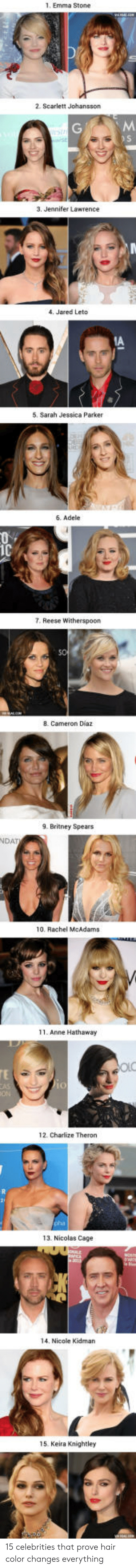 Adele, Britney Spears, and Nicolas Cage: 1, Emma Stone  2. Scarlett Johansson  4. Jared Leto  5. Sarah Jessica Parker  6. Adele  7. Reese Witherspoon  B Cameron Diaz  9. Britney Spears  10. Rachel McAdams  11. Anne Hathaway  TE  ON  12. Charlize Theron  13. Nicolas Cage  14, Nicole Kidman  15 Keira Knightley 15 celebrities that prove hair color changes everything