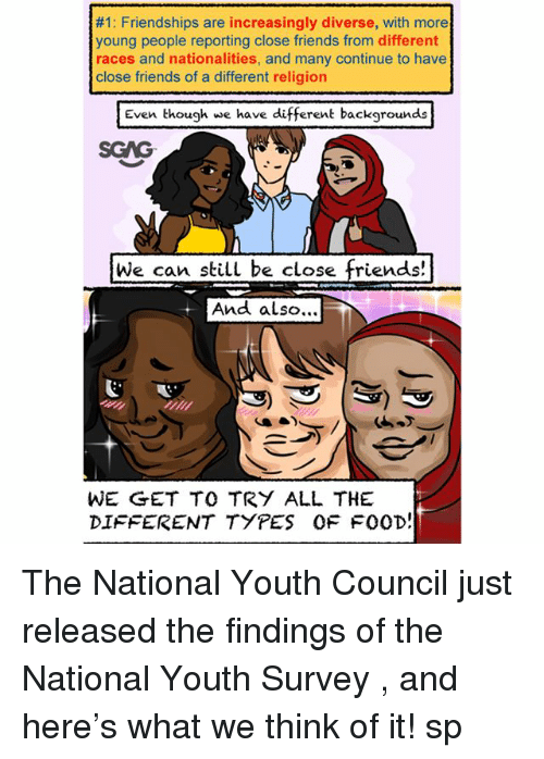 Food, Friends, and Memes:  #1 : Friendships are increasingly diverse, with more  young people reporting close friends from different  races and nationalities, and many continue to have  close friends of a different religion  Even though we have different backgrounds  SGAG  We canstill be close friends!  And also...  WE GET TO TRY ALL THE  DIFFERENT TYPES OF FOOD! The National Youth Council just released the findings of the National Youth Survey <see link in bio>, and here's what we think of it! sp