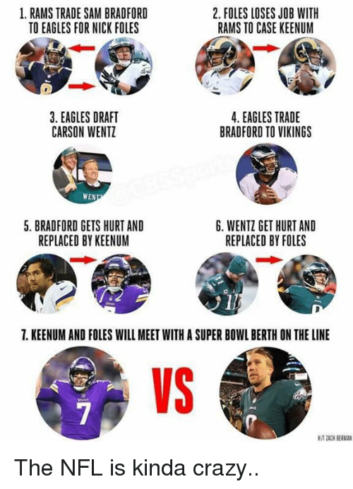 Crazy, Philadelphia Eagles, and Nfl: 1. RAMS TRADE SAM BRADFORD  TO EAGLES FOR NICK FOLES  2. FOLES LOSES JOB WITH  RAMS TO CASE KEENUM  3. EAGLES DRAFT  CARSON WENTZ  4. EAGLES TRADE  BRADFORD TO VIKINGS  WEN  5. BRADFORD GETS HURT AND  REPLACED BY KEENUM  6. WENTZ GET HURT AND  REPLACED BY FOLES  7. KEENUM AND FOLES WILL MEET WITH A SUPER BOWL BERTH ON THE LINE  VS  T ZACH BERMAN The NFL is kinda crazy..