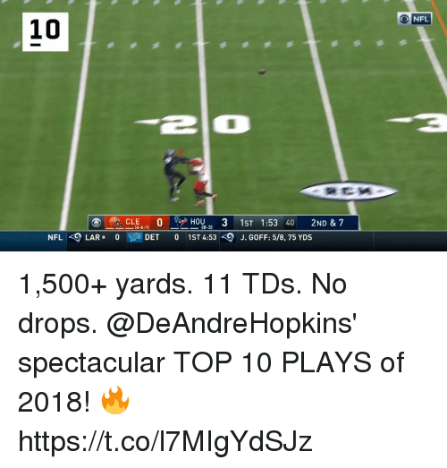 Memes, 🤖, and Top: 10  CLE O  HOU., 3 IST 1:53 40 2ND & 7  14-6-11  ー18-3)  NFLLAR0 DET 0 1ST 4:5J. GOFF: 5/8, 75 YDS 1,500+ yards. 11 TDs. No drops.   @DeAndreHopkins' spectacular TOP 10 PLAYS of 2018! 🔥 https://t.co/l7MIgYdSJz