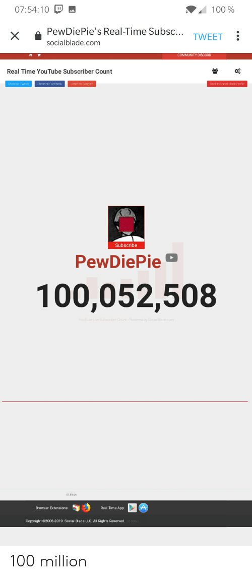 Blade, Community, and Facebook: 100%  07:54:10  PewDiePie's Real-Time Subsc...  X  TWEFT.  socialblade.com  COMMUNITY DISCORD  Real Time YouTube Subscriber Count  Share on Twitter  Share on Facebook  Share on Goog le+  Back to Social Blade Profile  Subscribe  PewDiePie  100,052,508  YouTube Live Subscriber Count-Powered by SocialBlade.com  07:54:06  Browser Exten si on s:  Real Time App  Copyright O2008-2019. Social Blade LLC. ll Rights Reserved. (0.008s) 100 million