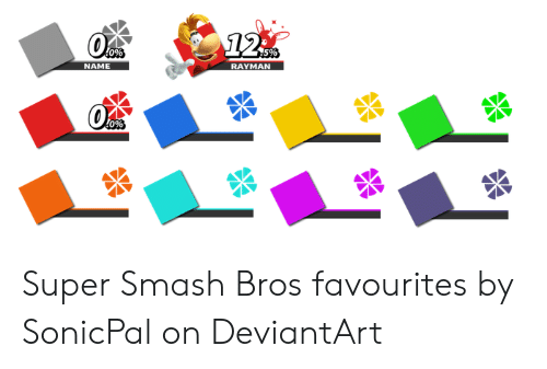12 0% 5% NAME RAYMAN O 0% Super Smash Bros Favourites by