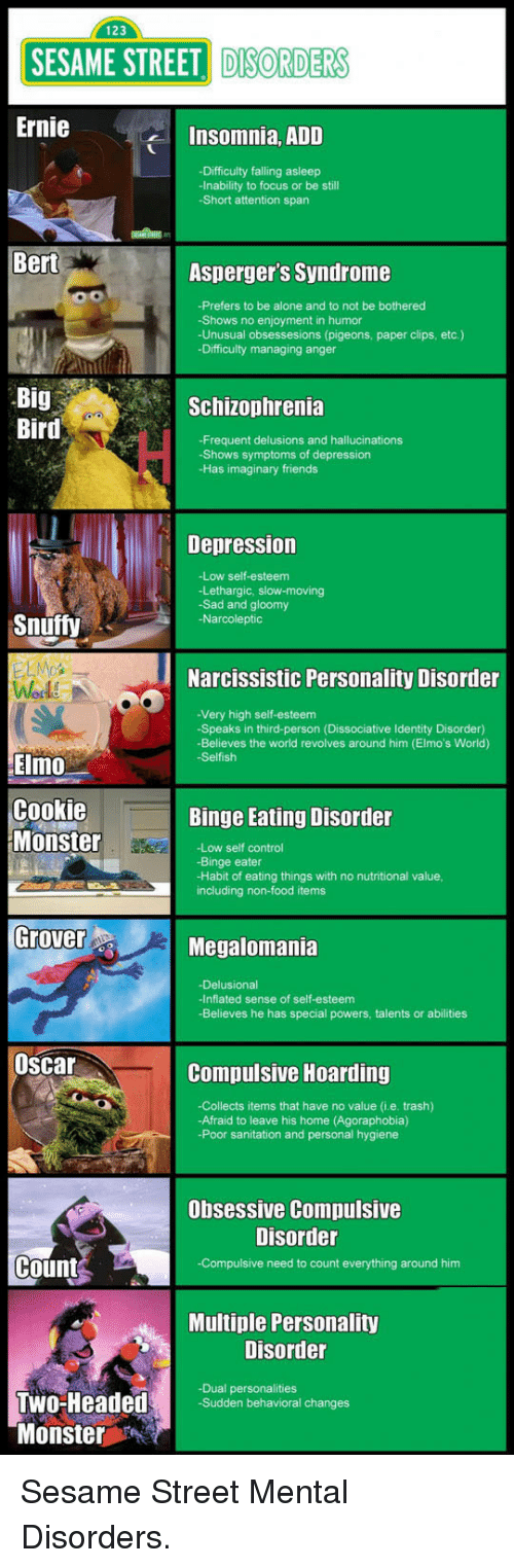 Mental Disorder Eating Non Food Items