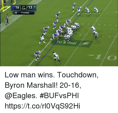 Philadelphia Eagles, Memes, and Goal: 16 305 13  4TH  :10  1ST & GOAL  ist & Goal Low man wins. Touchdown, Byron Marshall!  20-16, @Eagles.  #BUFvsPHI https://t.co/rl0VqS92Hi