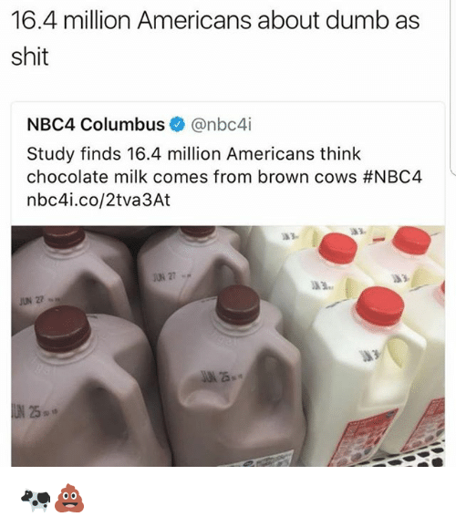 Columbusing: 16.4 million Americans about dumb as  shit  NBC4 Columbus  Canbc4i  Study finds 16.4 million Americans think  chocolate milk comes from brown cows #NBC4  nbc4i.co/2tva3At 🐄💩
