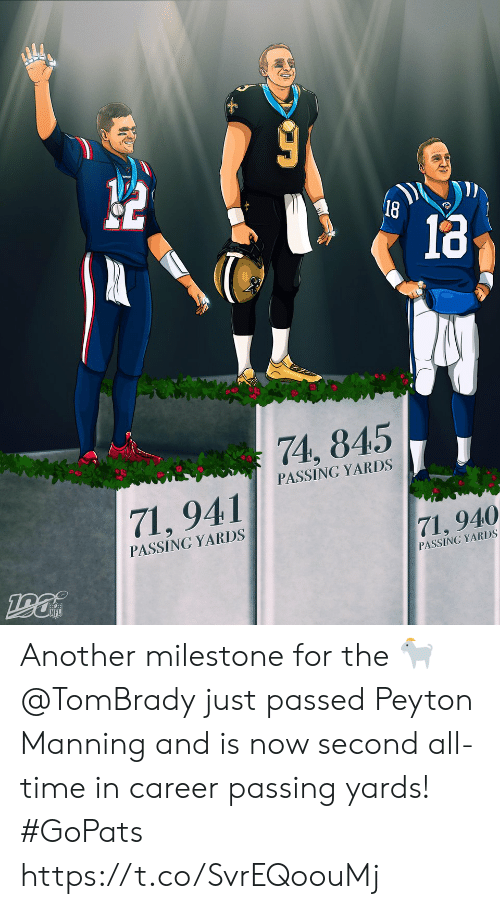 Memes, Peyton Manning, and Time: 18  74, 845  PASSING YARDS  71,941  PASSING YARDS  71, 940  PASSING YARDS Another milestone for the 🐐  @TomBrady just passed Peyton Manning and is now second all-time in career passing yards! #GoPats https://t.co/SvrEQoouMj