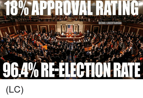 Electioneer: 18%APPROVAL RATING.  BEING LIBERTARIAN  964% RE-ELECTION RATE (LC)