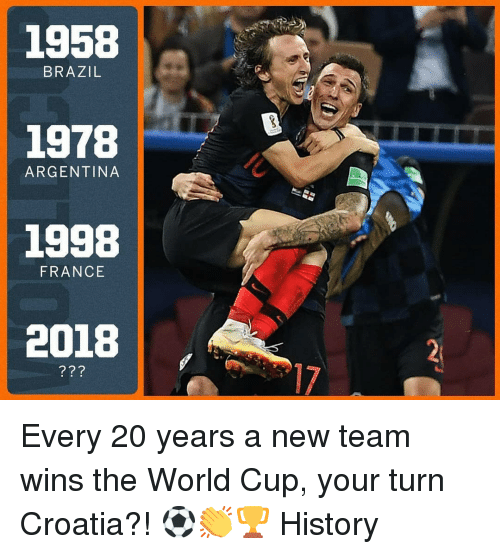 Memes, World Cup, and Argentina: 1958  1978  1998  2018  BRAZIL  ARGENTINA  FRANCE  17  7 Every 20 years a new team wins the World Cup, your turn Croatia?! ⚽️👏🏆 History