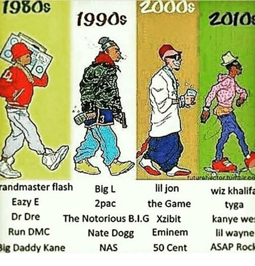 Lil Jon: 1960s  2010  1990s  randmaster flash  Big L  lil jon  wiz khalifa  Eazy E  2pac  the Game  tyga  Dr Dre  The Notorious B.I.G Xzibit  kanye wes  Run DMC  Nate Dogg  Eminem  lil wayne  50 Cent  ASAP Rock  Big Daddy Kane  NAS