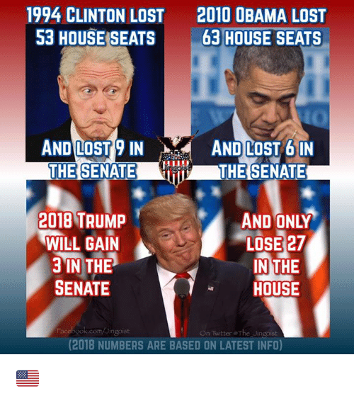 Memes, Obama, and Twitter: 1994 CLINTON LOST 2010 OBAMA LOST  53 HOUSE SEATS63 HOUSE SEATS  to  AND LOST9IAND LOST 6IN  THE SEMATETHESENATE  2018 TRUMP  WILL GAIN  3N THE  SENATE  AND ONLY  IN THE  HOUSE  ook.com/Jingoist  (2018 NUMBERS ARE BASED ON LATEST INFO)  On Twitter The Jingoist 🇺🇸