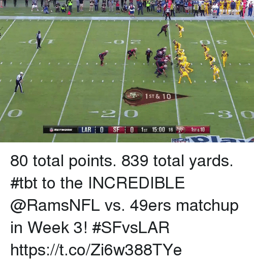 San Francisco 49ers, Memes, and Tbt: 2 o  NETWORK LAR | O SF O 1ST 15:00 165) 1ST & 10 80 total points. 839 total yards.  #tbt to the INCREDIBLE @RamsNFL vs. 49ers matchup in Week 3! #SFvsLAR https://t.co/Zi6w388TYe