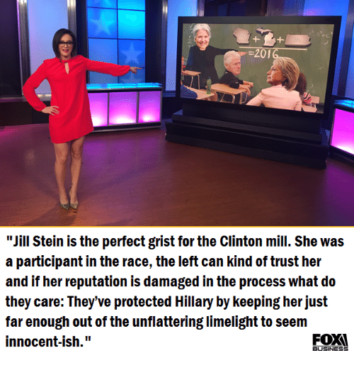 "Unflattering: 20  ""Jill Stein is the perfect grist for the Clinton mill. She was  a participant in the race, the left can kind of trust her  and if her reputation is damaged in the process What do  they care: They've protected Hillary by keeping her just  far enough out of the unflattering limelight to seem  innocent-ish.""  BUSINESS"