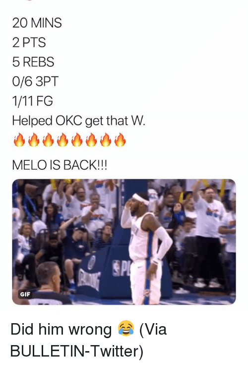 Basketball, Gif, and Nba: 20 MINS  2 PTS  5 REBS  0/6 3PT  Helped OKC get that W.  MELO IS BACK!!!  GIF Did him wrong 😂 (Via ‪BULLETlN‬-Twitter)