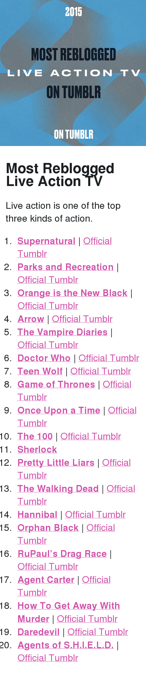 """Anaconda, Doctor, and Game of Thrones: 2015  MOST REBLOGGED  LIVE ACTION TV  ON TUMBLR  ON TUMBLR <h2>Most Reblogged Live Action TV</h2><p>Live action is one of the top three kinds of action.<br/></p><ol><li><b><a href=""""http://www.tumblr.com/search/supernatural"""">Supernatural</a></b>