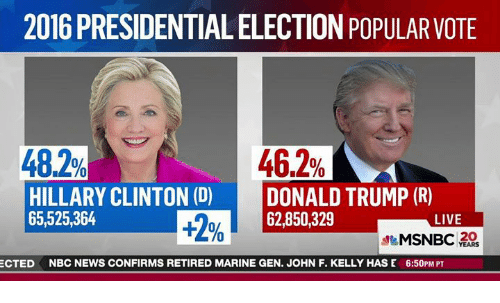 Hillary Clinton, Memes, and Marines: 2016 PRESIDENTIALELECTION POPULAR VOTE  48.2%  46.2%  HILLARY CLINTON (D)  DONALD TRUMP (R)  65 525,364  62,850,329  +2%  LIVE  MSNBC  ECTED NBC NEWS CONFIRMS RETIRED MARINE GEN. JOHN F. KELLY HAS E 6:50PM PT