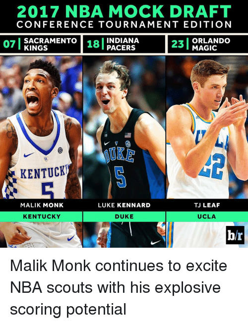 Ken, Sports, and Duke: 2017 NBA MOCK DRAFT  CONFERENCE TOURNAMENT EDITION  INDIANA  SACRAMENTO  ORLANDO  I KINGS  PACERS  MAGIC  KEN TUCK  TU LEAF  MALIK MONK  LUKE KENNARD  UCLA  KENTUCKY  DUKE  br Malik Monk continues to excite NBA scouts with his explosive scoring potential