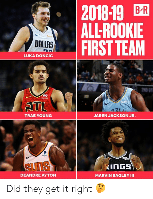 Dallas, Team, and Jackson: 2018-19 BR  ALLROOKIE  FIRST TEAM  DALLAS  LUKA DONCIC  TRAE YOUNG  JAREN JACKSON JR  unS  DEANDRE AYTON  MARVIN BAGLEY III Did they get it right 🤔