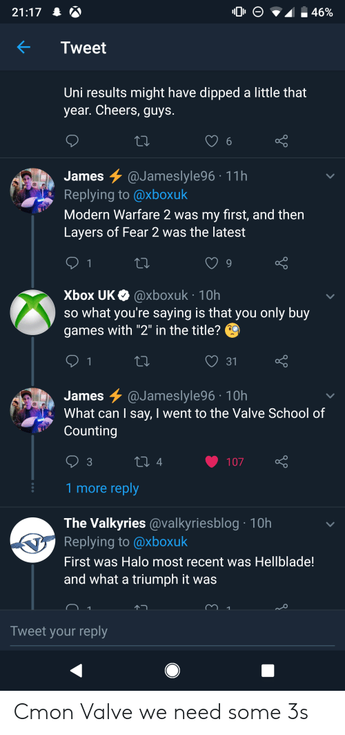 """Halo, School, and Xbox: 21:17  46%  Tweet  Uni results might have dipped a little that  year. Cheers, guys.  6  James @Jameslyle96 11h  Replying to@xboxuk  Modern Warfare 2 was my first, and then  Layers of Fear 2 was the latest  1  Xbox UK @xboxuk 10h  So what you're saying is that you only buy  games with """"2"""" in the title?  1  31  James @Jameslyle96 10h  What can I say, I went to the Valve School of  Counting     3  107  1 more reply  The Valkyries@valkyriesblog10h  Replying to @xboxuk  First was Halo most recent was Hellblade!  and what a triumph it was  Tweet your reply Cmon Valve we need some 3s"""