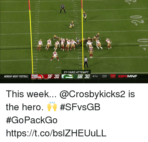 Football, Memes, and Monday: 23  29  27  48  27-YARD ATTEMPT  Al-SF 30 r-  GB 30: 4TH :03 12  4TH 03 12 E5rIMNF  MONDAY NIGHT FOOTBALL This week... @Crosbykicks2 is the hero. 🙌  #SFvsGB #GoPackGo https://t.co/bslZHEUuLL