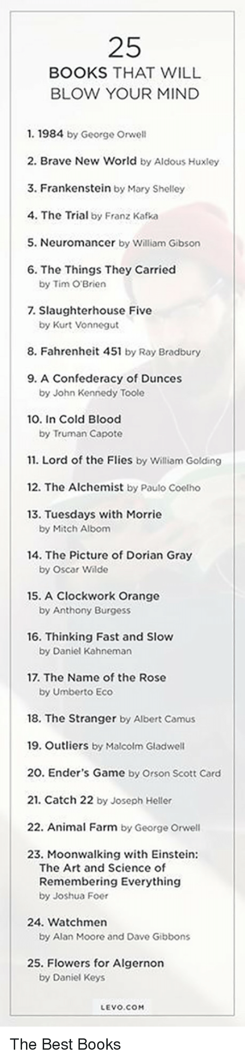 mitch albom: 25  BOOKS THAT WILL  BLOW YOUR MIND  1. 1984 by George Orwell  2. Brave New World by Aldous Huxley  3. Frankenstein by Mary Shelley  4. The Trial by Franz Kafka  5. Neuromancer by William Gibson  6. The Things They Carried  by Tim O'Brien  7. Slaughterhouse Five  by Kurt Vonnegut  8. Fahrenheit 451 by Ray Bradbury  9. A Confederacy of Dunces  by John Kennedy Toole  0. In Cold Blood  by Truman Capote  11. Lord of the Flies by William Golding  12. The Alchemist by Paulo Coelho  13. Tuesdays with Morrie  by Mitch Albom  14. The Picture of Dorian Gray  by Oscar Wilde  15. A Clockwork Orange  by Anthony Burgess  16. Thinking Fast and Slow  by Daniel Kahneman  17. The Name of the Rose  by Umberto Eco  18. The Stranger by Albert Camus  19. Outliers by Malcolm Gladwell  20. Ender's Game by Orson Scott Card  21. Catch 22 by Joseph Heller  22. Animal Farm by George Orwell  23. Moonwalking with Einstein:  The Art and Science of  Remembering Everything  by Joshua Foer  24. Watchmen  by Alan Moore and Dave Gibbons  25. Flowers for Algernon  by Daniel Keys  LEVO.COM <p>The Best Books</p>