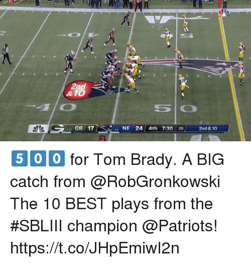 Memes, Patriotic, and Tom Brady: 28  2nd  &10  410  3  1 GB 17  6 NE 24 4th 7:30 26  6-2  2nd & 10  2 5️⃣0️⃣0️⃣ for Tom Brady.  A BIG catch from @RobGronkowski  The 10 BEST plays from the #SBLIII champion @Patriots! https://t.co/JHpEmiwI2n