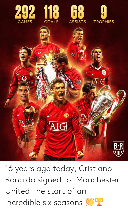 Ronaldo: 292 118 68 9  GAMES  GOALS  ASSISTS  TROPHIES  AIG  one  A  AIG  BR  FOOTBALL  BARCLAYS BANSCLAYS  BARCLAYS  BA Dr  BARCLAS 16 years ago today, Cristiano Ronaldo signed for Manchester United  The start of an incredible six seasons 👏🏆