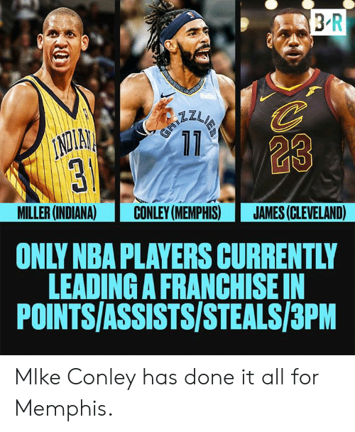 Nba, Cleveland, and Indiana: 3 R  ZZL  1l  31  23  MILLER(INDIANA)  CONLEY(MEMPHIS)  JAMES(CLEVELAND)  ONLY NBA PLAYERS CURRENTLY  LEADINGA FRANCHISEIN  POINTS/ASSISTS/STEALS/3PM MIke Conley has done it all for Memphis.