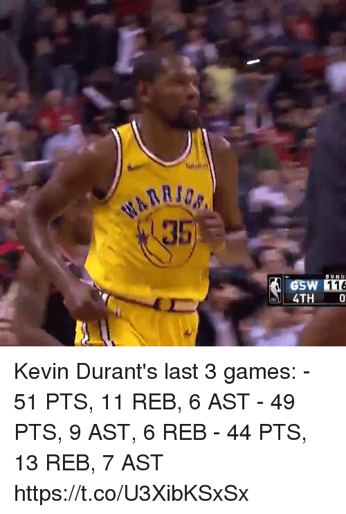 Memes, Games, and 🤖: 35  GSW 116  4TH 0 Kevin Durant's last 3 games:  - 51 PTS, 11 REB, 6 AST - 49 PTS, 9 AST, 6 REB - 44 PTS, 13 REB, 7 AST  https://t.co/U3XibKSxSx