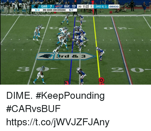 Memes, 🤖, and Geico: 3RD 11:22 6  GEICO  0/4 3RD DOWN CONVERSIONS 5/7  20  Trd&3 DIME. #KeepPounding #CARvsBUF https://t.co/jWVJZFJAny