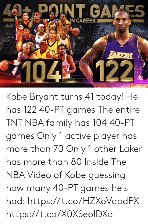 Family, Kobe Bryant, and Los Angeles Lakers: 40 POINT GAMES  IN CAREER  LAKERS  NA  LS  104 122.  ets Kobe Bryant turns 41 today!  He has 122 40-PT games The entire TNT NBA family has 104 40-PT games Only 1 active player has more than 70 Only 1 other Laker has more than 80  Inside The NBA Video of Kobe guessing how many 40-PT games he's had: https://t.co/HZXoVapdPX https://t.co/X0XSeoIDXo
