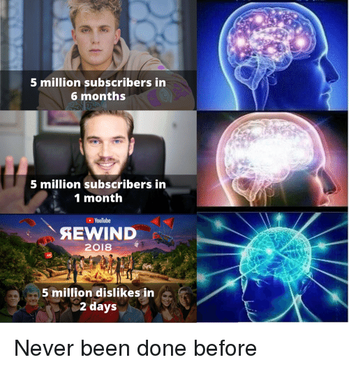 youtube.com, Never, and Been: 5 million subscribers in  6 months  5 million subscribers in  1 month  YouTube  AEWIND  2018  5 million dislikes in  2 dayS Never been done before