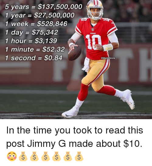 Nfl, Time, and Day: 5 years = $137,500,000  1 year = $27,500,000  1 week = $528,846  1 day = $75,342  1 hour = $3,139  1 minute= $52.32  1 second = $0.84  GhettoGronk In the time you took to read this post Jimmy G made about $10. 😳💰💰💰💰💰💰