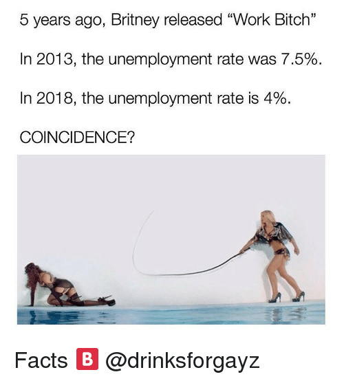 "Bitch, Dank, and Facts: 5 years ago, Britney released ""Work Bitch'""  In 2013, the unemployment rate was 7.5%  In 2018, the unemployment rate is 4%  COINCIDENCE? Facts 🅱️ @drinksforgayz"