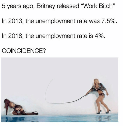 "Bitch, Work, and Coincidence: 5 years ago, Britney released ""Work Bitch""  In 2013, the unemployment rate was 7.5%  In 2018, the unemployment rate is 4%  COINCIDENCE?"
