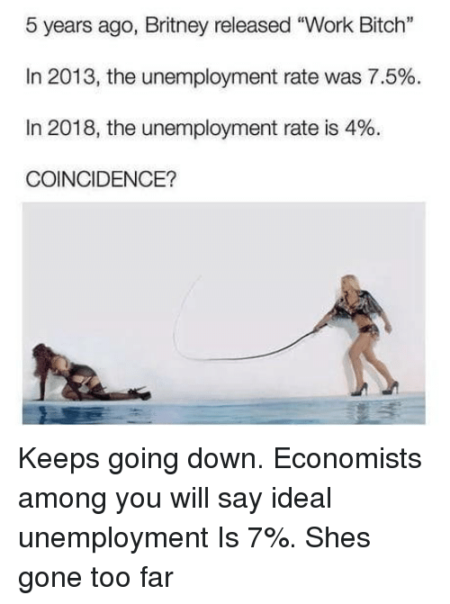 "Bitch, Work, and Coincidence: 5 years ago, Britney released ""Work Bitch  In 2013, the unemployment rate was 7.5%.  In 2018, the unemployment rate is 4%.  COINCIDENCE? Keeps going down. Economists among you will say ideal unemployment Is 7%. Shes gone too far"