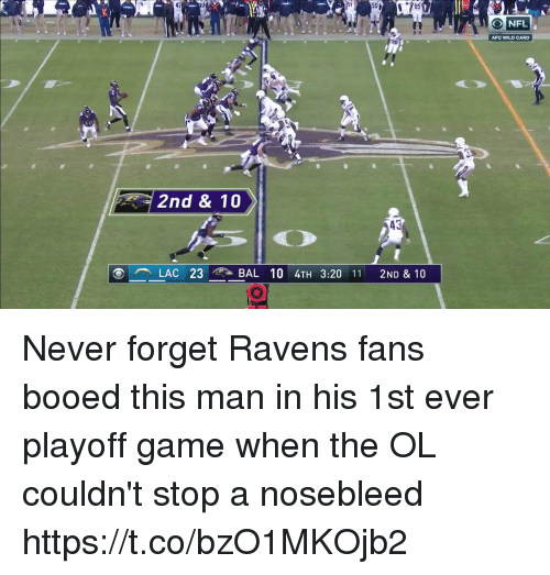 booed: 50 170  K)  O NFL  AFC WILD CARD  2nd & 10  43  LAC 23  BAL 10 4TH 3:20 11 2ND & 10 Never forget Ravens fans booed this man in his 1st ever playoff game when the OL couldn't stop a nosebleed  https://t.co/bzO1MKOjb2