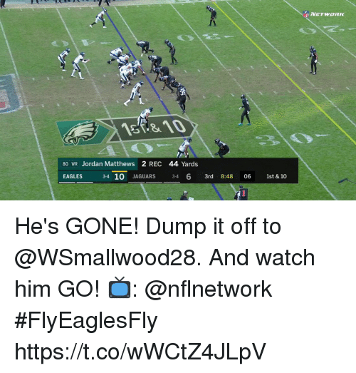 Hes Gone: 57810  80 WR Jordan Matthews 2 REC 44 Yards  LAN30 .34410  EAGLES  3-4 10 JAGUARS 3-4 6 3rd 8:48 06 1st & 10 He's GONE!  Dump it off to @WSmallwood28. And watch him GO!  📺: @nflnetwork #FlyEaglesFly https://t.co/wWCtZ4JLpV