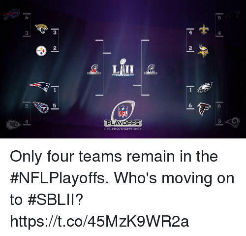 Memes, Nfl, and 🤖: 6  5  3  4  2  2  CHAMPIONS  CHAMPIONS  5  5  6  6  NFL  3  PLAYOFFS  NFL.COM/WHATSNEXT Only four teams remain in the #NFLPlayoffs.  Who's moving on to #SBLII? https://t.co/45MzK9WR2a