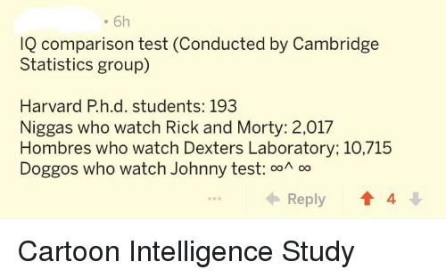 Rick and Morty, Dexter's Laboratory, and Cartoon: . 6h  comparison test (Conducted by Cambridge  Statistics group)  Harvard P.h.d. students: 193  Niggas who watch Rick and Morty: 2,017  Hombres who watch Dexters Laboratory; 10,715  Doggos who watch Johnny test: coA oo  Reply  4