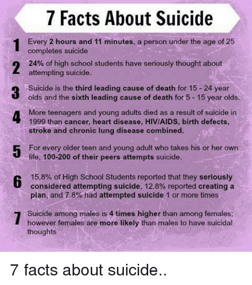 an analysis and an explanation of the causes of teen suicide Teen suicide essay examples an analysis of the effects of adolescent depression an analysis and an explanation of the causes of teen suicide 717 words.
