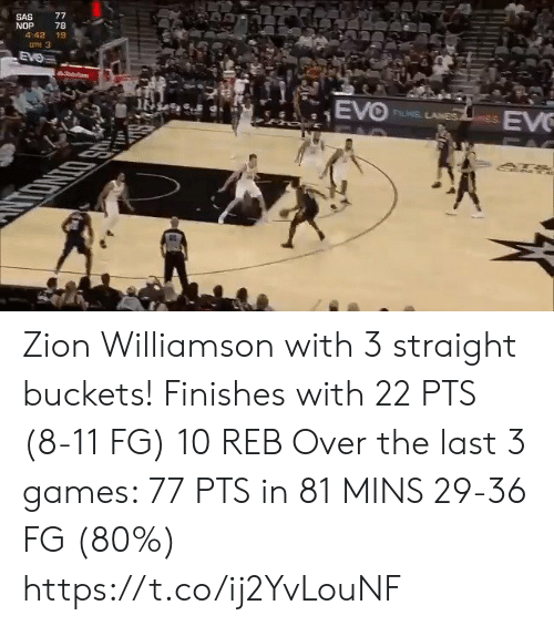 Memes, Games, and 🤖: 77  SAS  NOP  4:42 19  78  une 3  EVe  hoit  EVO  EV  FLIS LANES  PAC Zion Williamson with 3 straight buckets! Finishes with 22 PTS (8-11 FG) 10 REB  Over the last 3 games:  77 PTS in 81 MINS 29-36 FG (80%) https://t.co/ij2YvLouNF