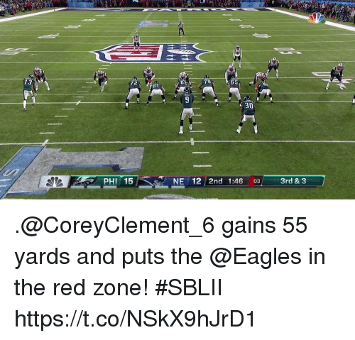 Philadelphia Eagles, Memes, and 🤖: 9  65  13  30  PHI 15Y  NE 12 2nd 1:46 03 3rd & 3 .@CoreyClement_6 gains 55 yards and puts the @Eagles in the red zone! #SBLII https://t.co/NSkX9hJrD1