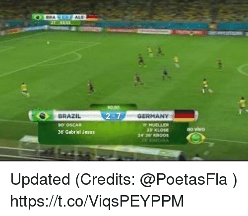 Jesus, Memes, and Brazil: 9099  BRAZIL  0 OSCAR  36' Gabriel Jesus  GERMANY  MUELLER  2430 KROOS  ao vivo Updated (Credits: @PoetasFla ) https://t.co/ViqsPEYPPM