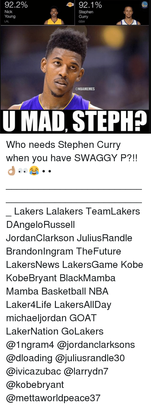 Swaggy: 92.2%  92.1%  Nick  Stephen  Young  ONBAMEMES  U MAD STEPH? Who needs Stephen Curry when you have SWAGGY P?!!👌🏽👀😂 • • ___________________________________________________ Lakers Lalakers TeamLakers DAngeloRussell JordanClarkson JuliusRandle BrandonIngram TheFuture LakersNews LakersGame Kobe KobeBryant BlackMamba Mamba Basketball NBA Laker4Life LakersAllDay michaeljordan GOAT LakerNation GoLakers @1ngram4 @jordanclarksons @dloading @juliusrandle30 @ivicazubac @larrydn7 @kobebryant @mettaworldpeace37