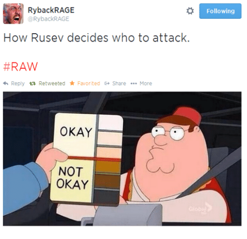 ryback: A Ryback RAGE  R Following  @Ryback RAGE  How Rusev decides who to attack.  RAW  Reply ta Retweeted Favorited Share More  OKAY  NOT  OKAY
