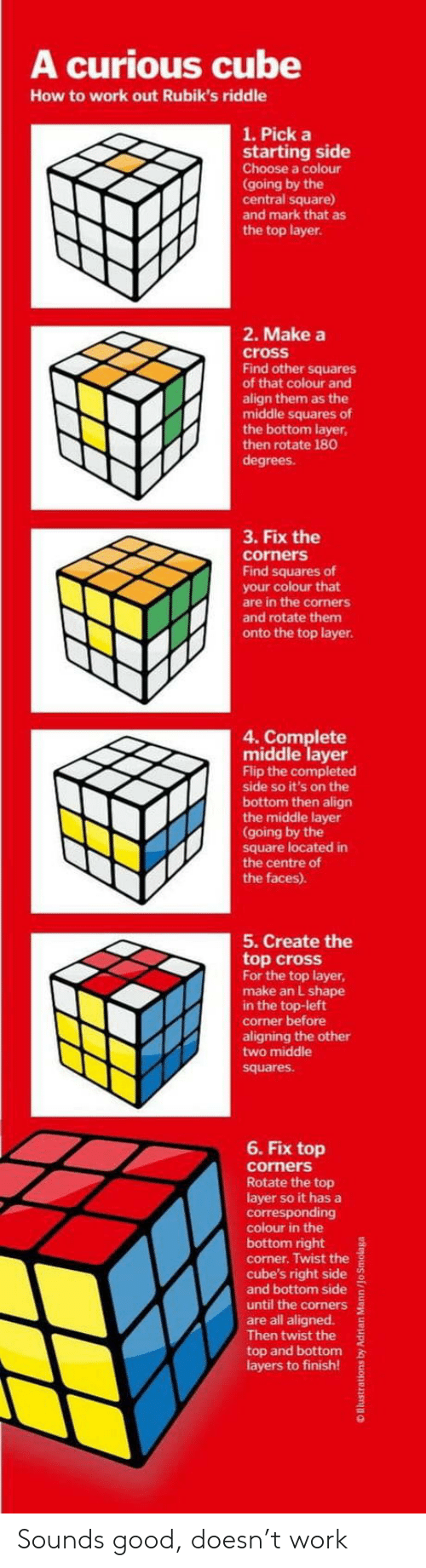 An L: A curious cube  How to work out Rubik's riddle  1. Pick a  starting side  Choose a colour  going by the  central square)  and mark that as  the top layer.  2. Make a  cross  Find other squares  of that colour and  align them as the  middle squares of  the bottom layer  then rotate 180  3. Fix the  corners  Find squares of  your colour that  are in the corners  and rotate them  onto the top layer  4. Complete  middle layer  Flip the completed  side so it's on the  bottom then align  the middle layer  (going by the  square located in  the centre of  the faces).  5. Create the  top cross  For the top layer,  make an L shape  in the top-left  corner before  aligning the other  two middle  squares  6. Fix top  corners  Rotate the top  layer so it has a  corresponding  colour in the  bottom right  corner. Twist the  cube's right side  and bottom side E  until the corners  are all aligned.  Then twist the  top and bottom  layers to finish!  2 Sounds good, doesn't work