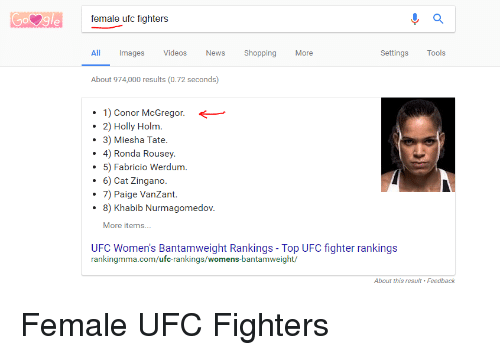 zingano: a  female ufc fighters  All mages  Videos  News Shopping  More  Settings  Tools  About 974,000 results (0.72 seconds)  1) Conor McGregor  2) Holly Holm.  3) Miesha Tate.  4) Ronda Rousey.  5) Fabricio Werdum.  6) Cat Zingano.  7) Paige Vanzant.  8) Khabib Nurmagomedov.  More items  UFC Women's Bantamweight Rankings Top UFC fighter rankings  rankingmma.com/ufc-rankings/womens-bantamweight/  About this result. Feedback